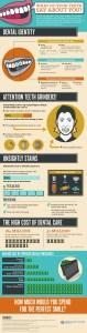 dental-care-chart